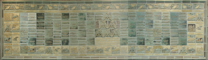Overview of donor mural